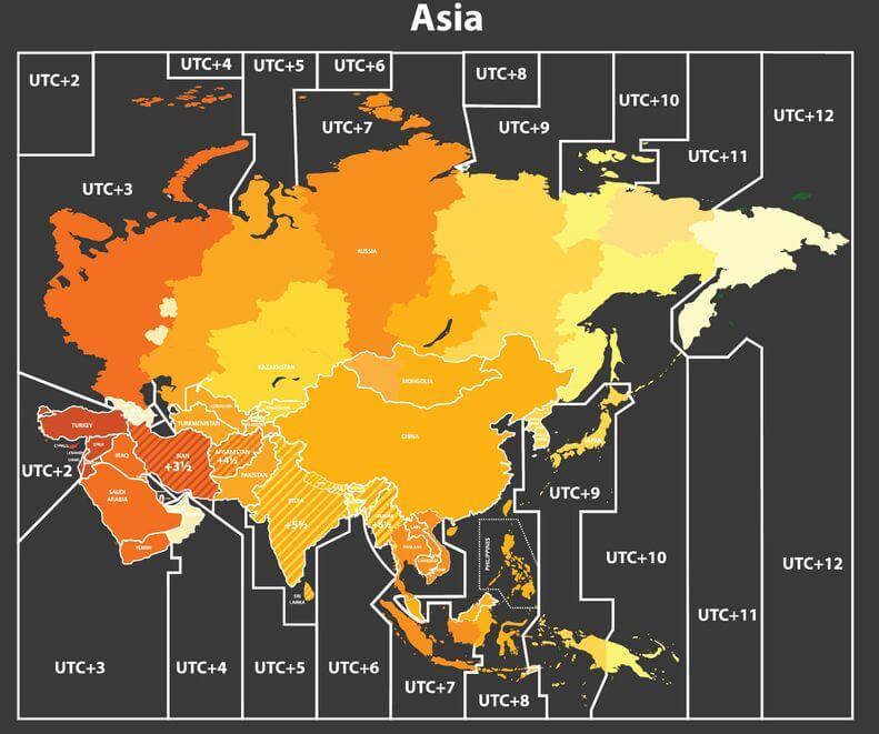 Mapa de zonas horarias de Asia